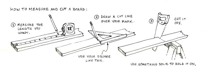 Howto measure mark cut