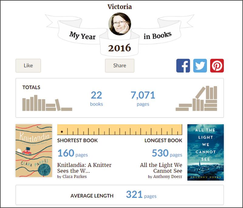 Books 2016 summary 2