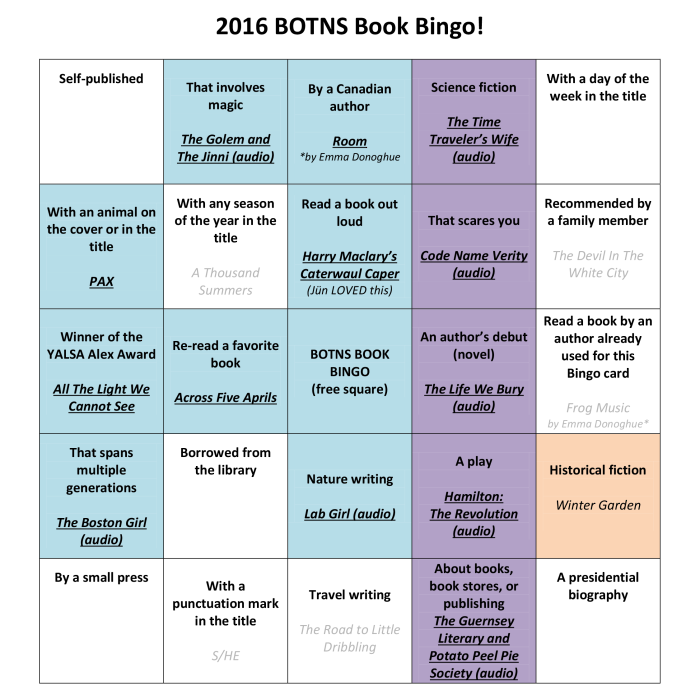 2016 BOTNS BB