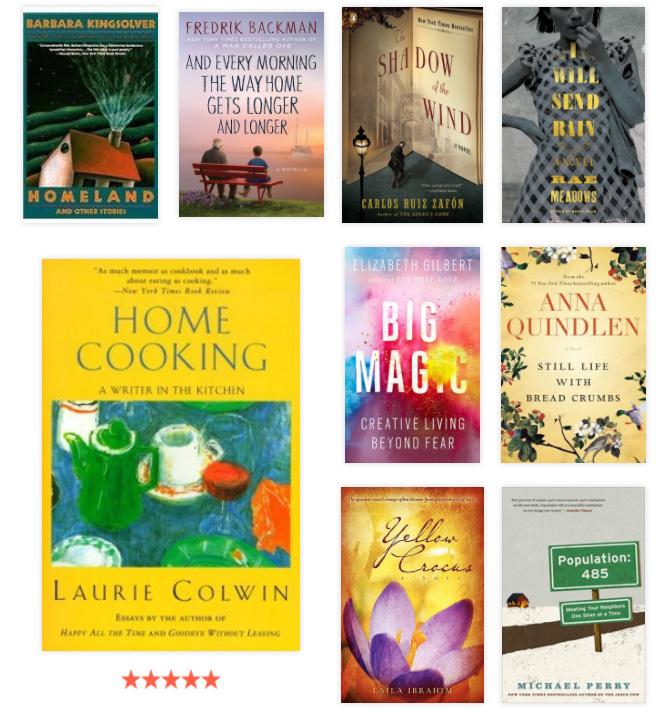 Goodreads-2017-1